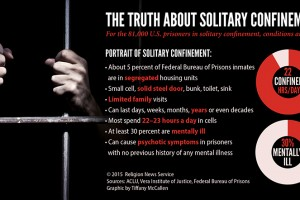 """(RNS4-may13) """"The Truth About Solitary Confinement,"""" Religion News Service graphic by Tiffany McCallen."""