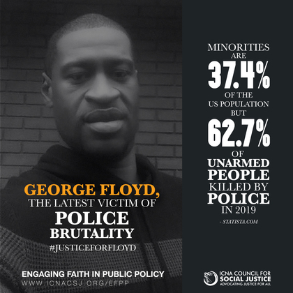 Justice For Georgle Floyd